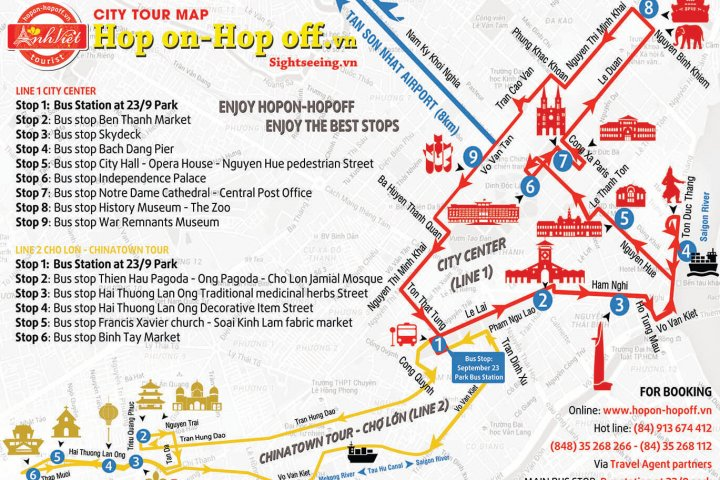 City Tour Map